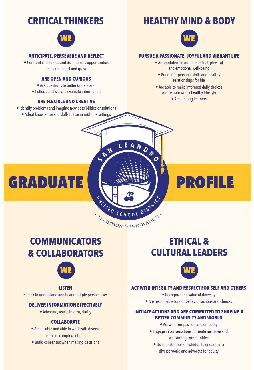 SLUSD Graduate Profile English - Scaling Student Success